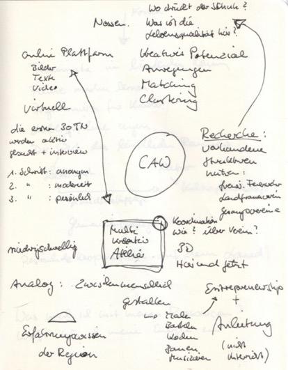 Der Antragsprozess: Entwurf einer Skizze