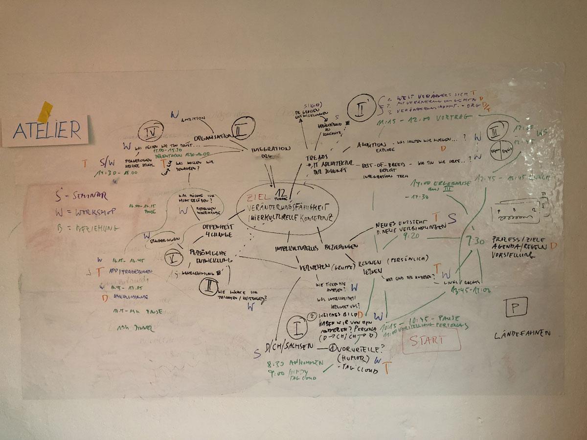 Workshop: Was soll im Atelier passieren?